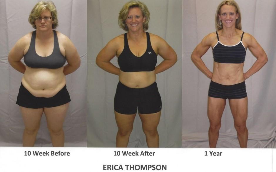 Motivacija transformacija
