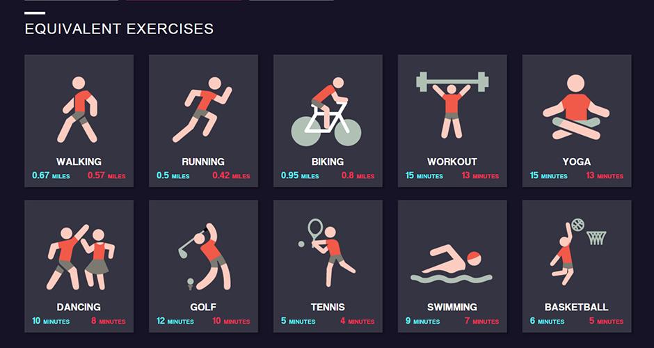 Koliko ćete kalorija potrošite u ovih 20 sex pozicija?