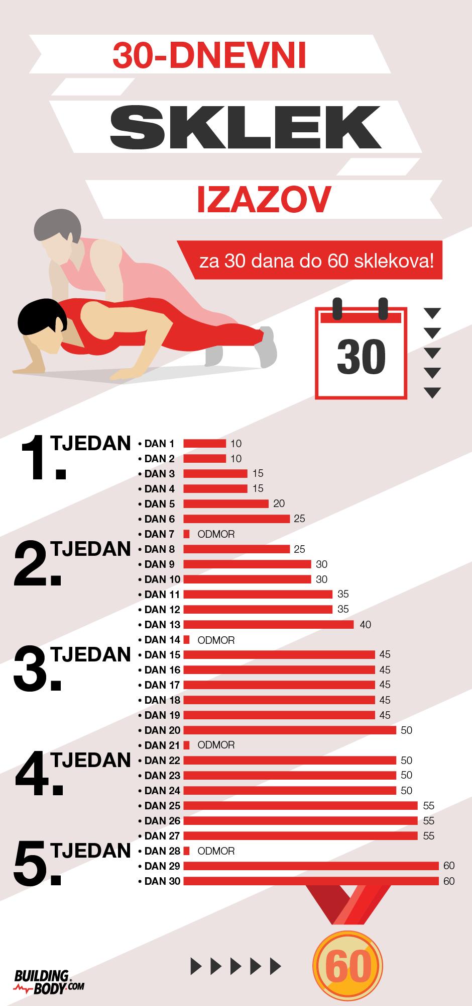 30dnevni sklek izazov